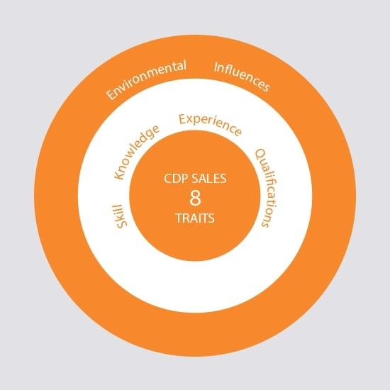 sales-8-traits_circle