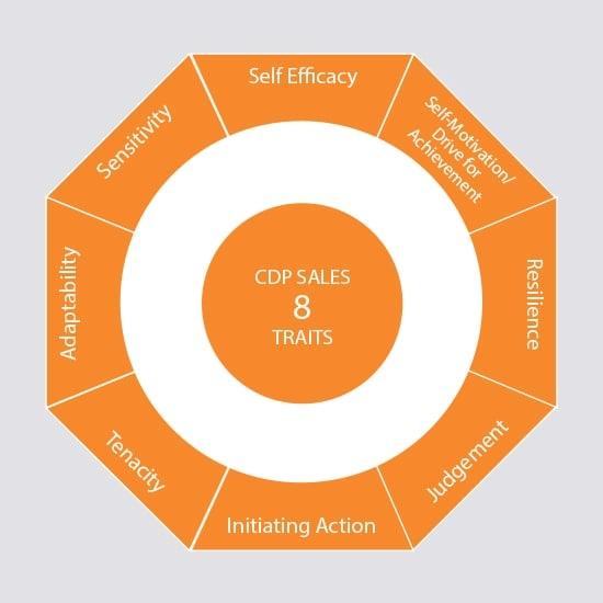 sales-8-traits_octagon